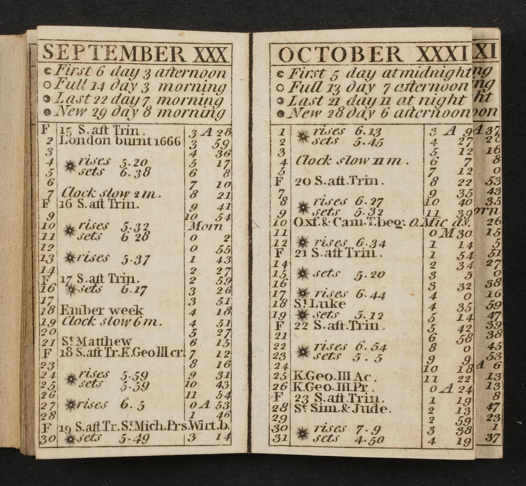 Miniature. London Almanack for the Year of Christ 1799 - Image 4 of 4