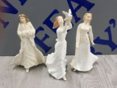 3 ROYAL DOULTON FIGURES INCLUDING THINKING OF YOU SENTIMENTS REMEMBERING YOU AND CHRISTMAS DAY