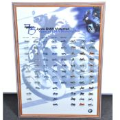 Jahre BMW Motorrad Years of BMW Motorcycles, framed and glazed poster