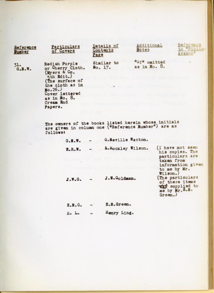 """'The Cricketer's Manual by """"Bat"""" (Charles Box). A Short Bibliography. Further Details of the Several - Image 4 of 4"""