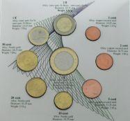 Slowenien 2008, offizieller Kursmünzsatz 2008 ( 6,88 Euro). Zusätzlich zum Kursmünzsatz ist eine 3