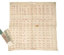 A rare 19th century Indian Tamil Sampler worked by Anna Marial, The Church Crookham Scholar at