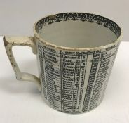 """A Lloyd & Co. commemorative mug, """"The Centenary of the St. Leger containing the names of the"""