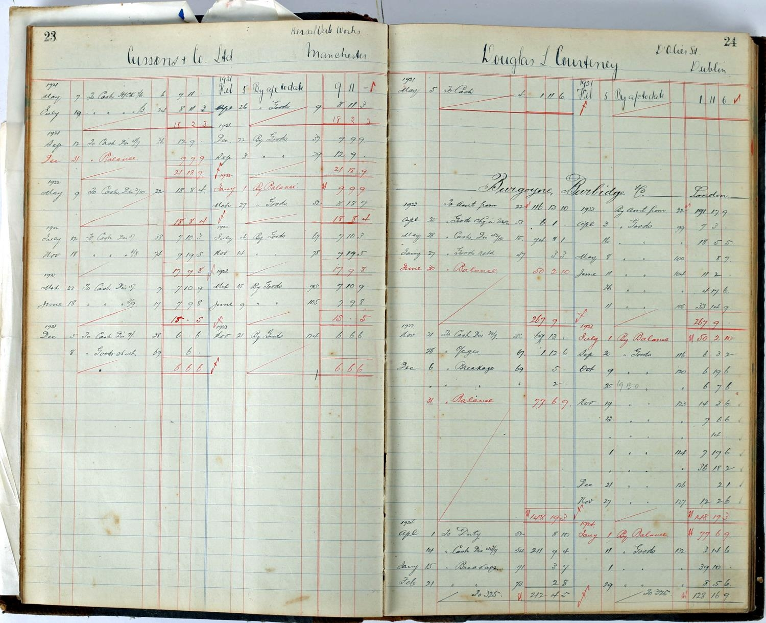 1921 Clearys Debtors' Ledger. Lists the famous Dublin department store's suppliers and the dates and