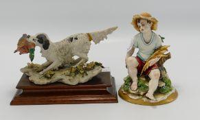 Capodimonte figures of Seated Boy & Dog: damage noted,