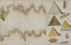 Fielding Lucas, American 1781-1854- An Exact Map of the River Nile done by Mr Lucas; hand-coloured