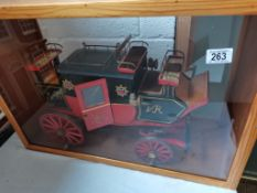 Model in case of 19th C mail coach
