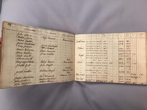 Brontë Family. 'Form of Rate. An Assessment for the Relief of the Poor of the Township of Haworth in - Image 12 of 12