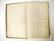A local interest early 20th Century manuscript ledger/account book, 450+numbered pages, but approx.
