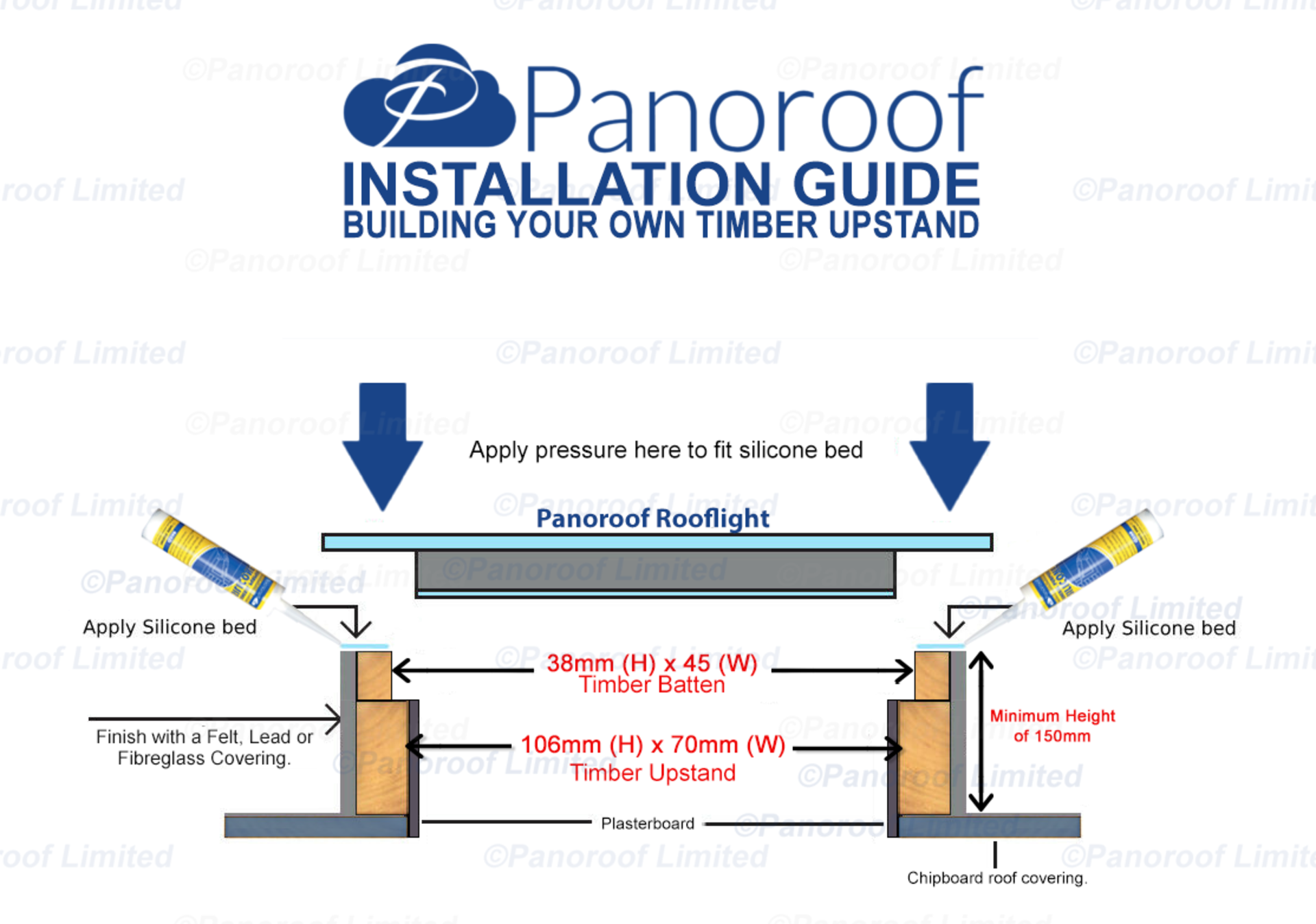 Panoroof 1500x1500mm (inside Size Visable glass area) Seamless Glass Skylight Flat Roof Rooflight - Image 3 of 6