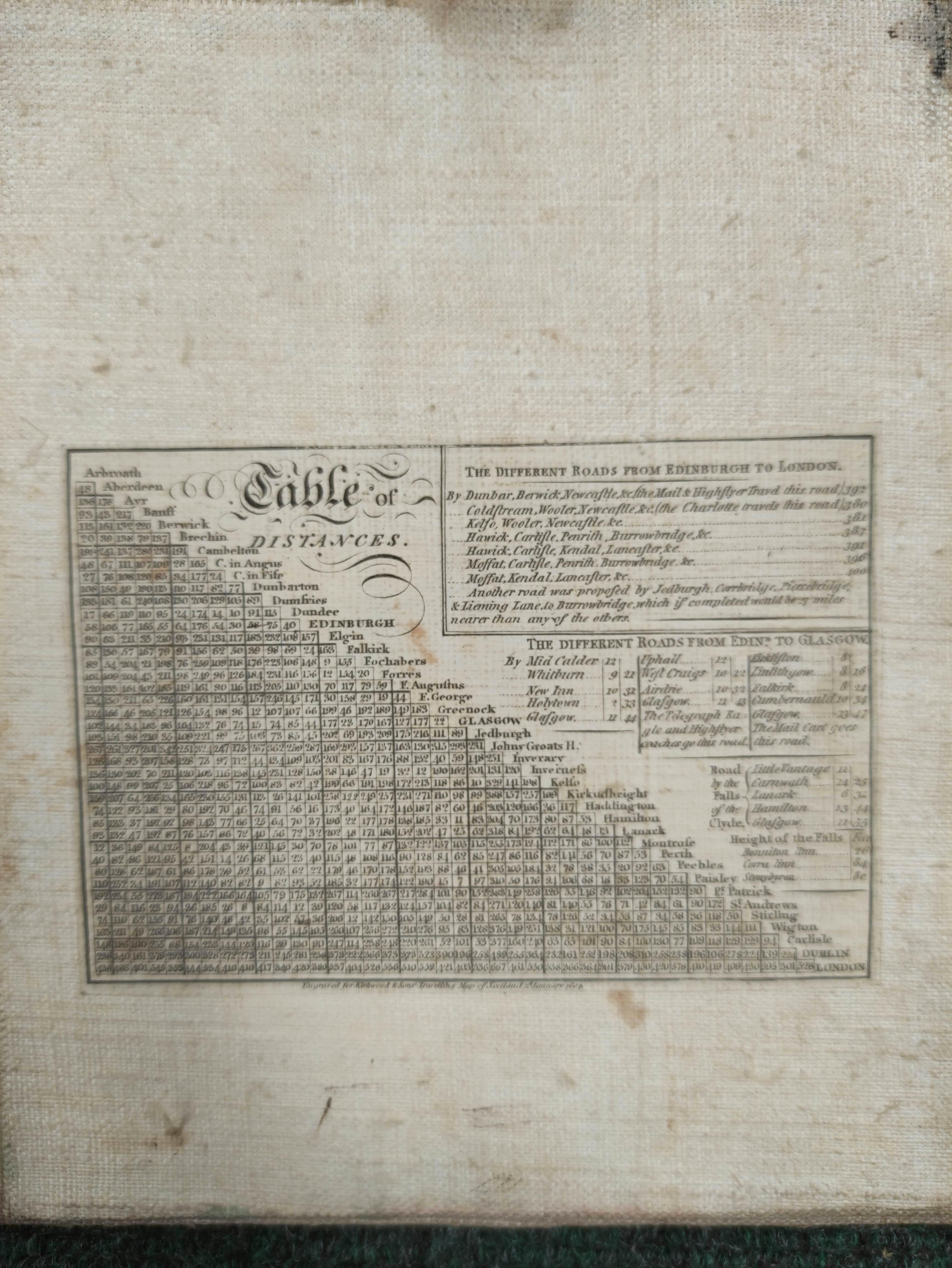KIRKWOOD J. & SONS.Map of Scotland. Hand col. eng. fldg. linen map in well worn orig. slip case. - Image 10 of 36