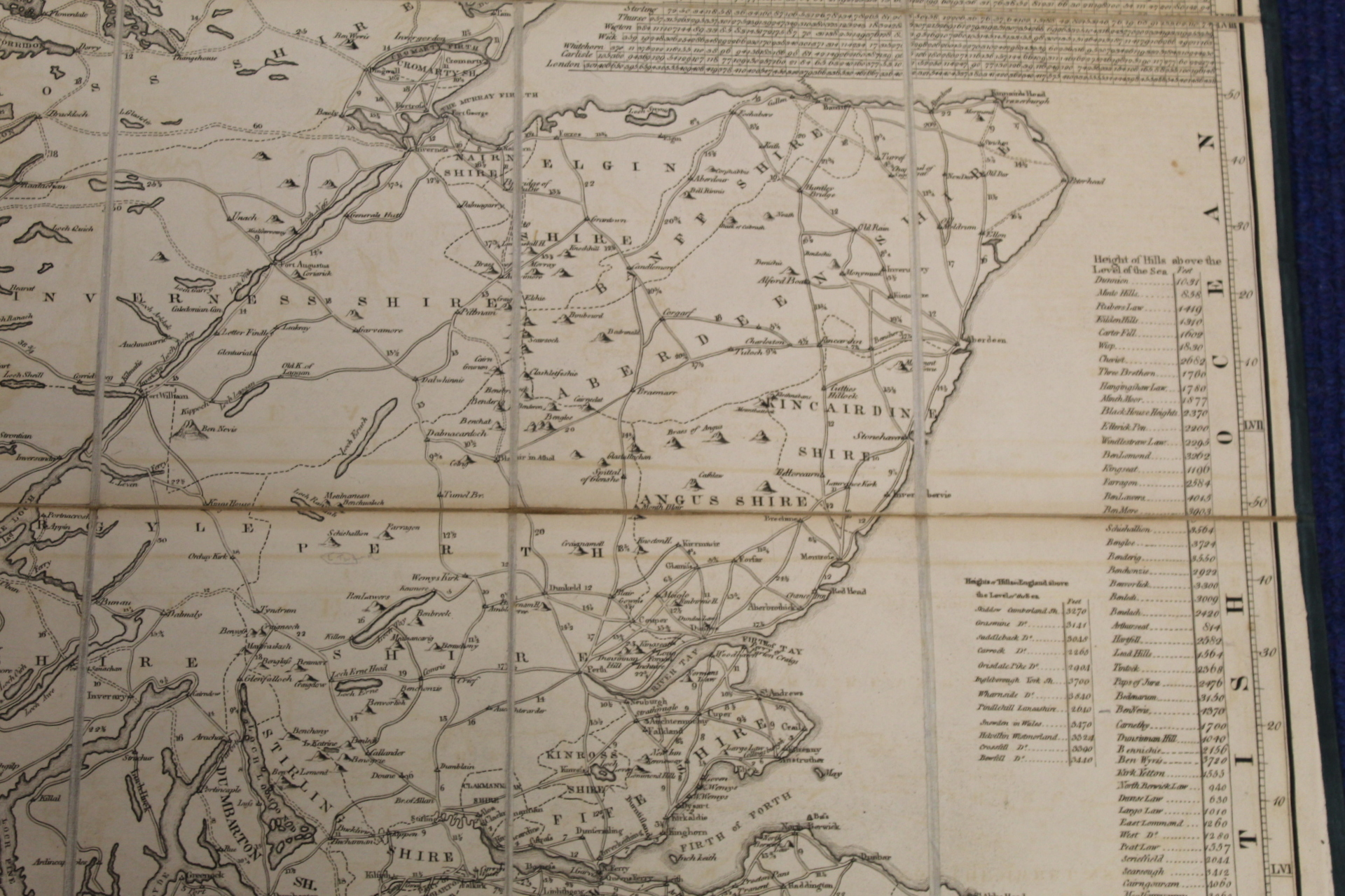 KIRKWOOD J. & SONS.Map of Scotland. Hand col. eng. fldg. linen map in well worn orig. slip case. - Image 30 of 36