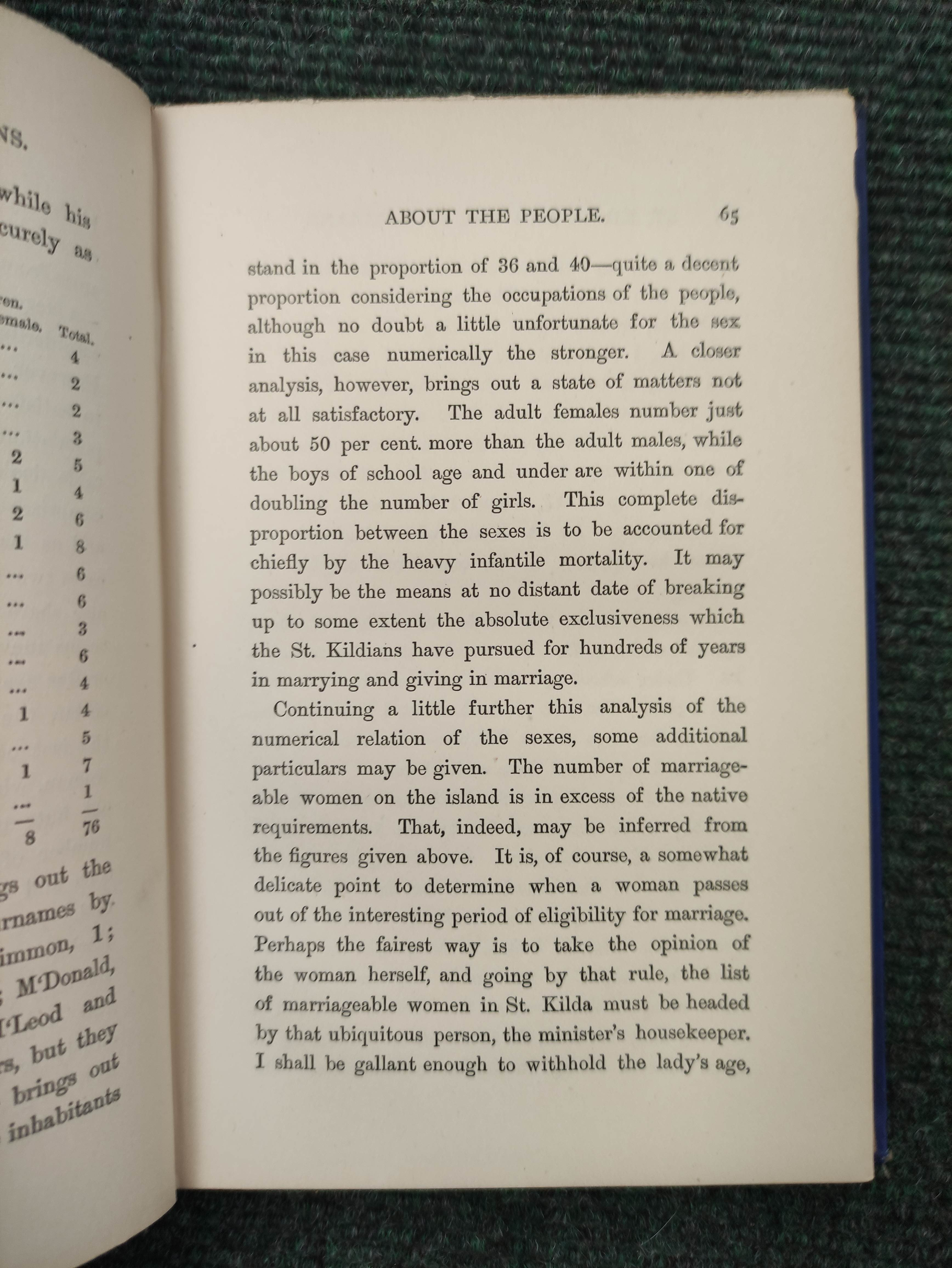CONNELL ROBERT.St. Kilda & the St. Kildians.Orig. blue cloth. 1887; also one or two other items - Image 6 of 9