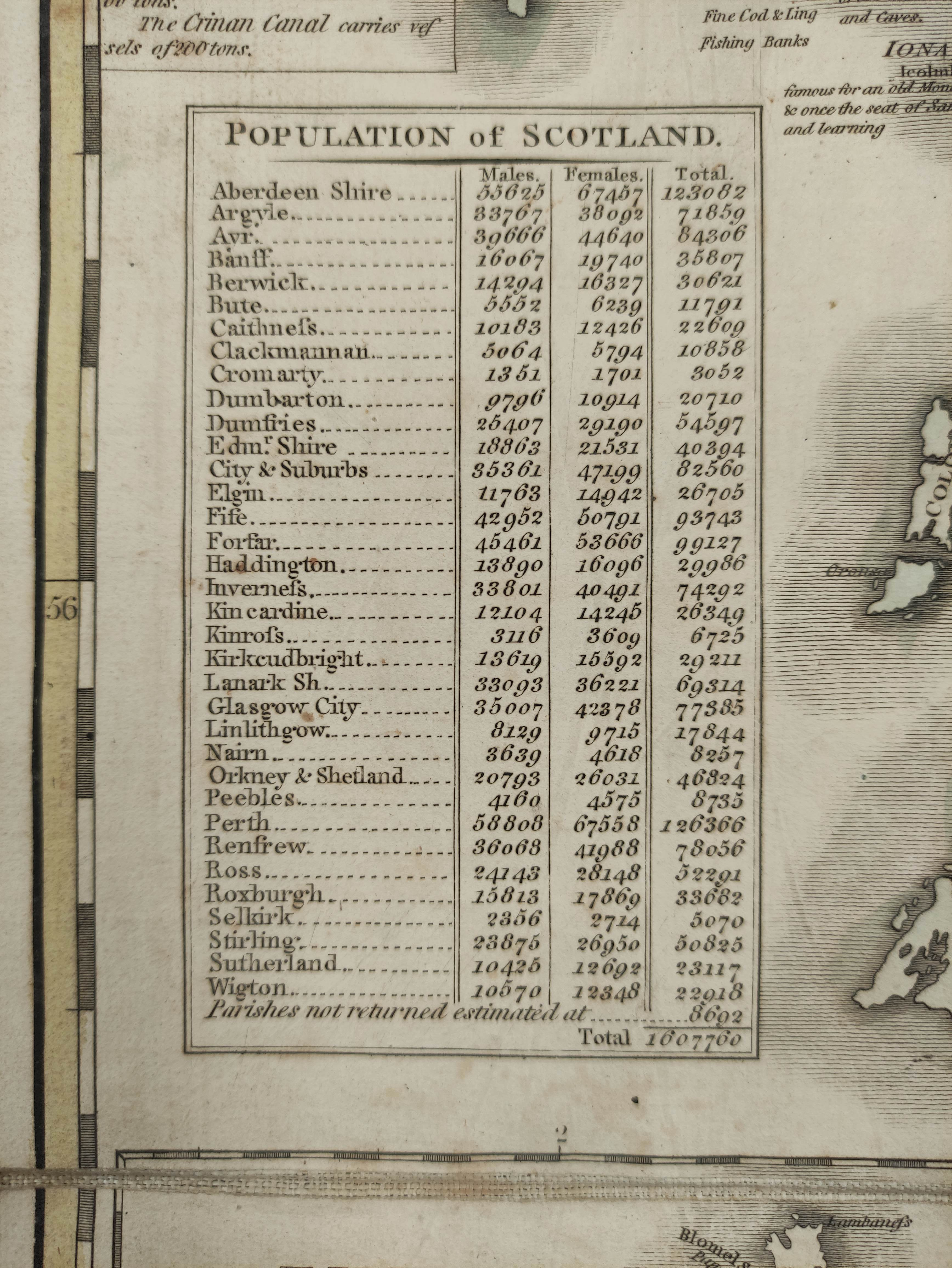 KIRKWOOD J. & SONS.Map of Scotland. Hand col. eng. fldg. linen map in well worn orig. slip case. - Image 8 of 36
