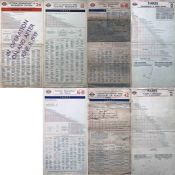 Selection (4) of London Transport TRAM FARECHARTS comprising a single-sided, paper issue for