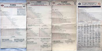 Selection (4) of London Transport Tramways FARECHARTS, all single-sided, and comprising card