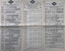 Trio of 1923/24 Underground Group Tramways tram stop PANEL TIMETABLES comprising London United