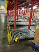 Gravity Pallet Conveyors (Manual Pick System A) Ground Level
