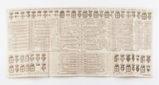 The kings of Portugal genealogical tree up to D.João VPrint on paper Depicting the kings pf Port