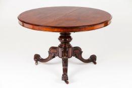 A Victorian breakfast table