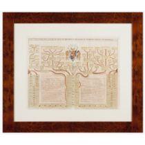 """""""Carte Geneologique de la maison de Savoye, ses different branches, ses titre, ses arms, et ses"""