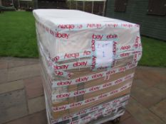 Pallet Load of Brand new Retail Stock. RRP. £8752.95